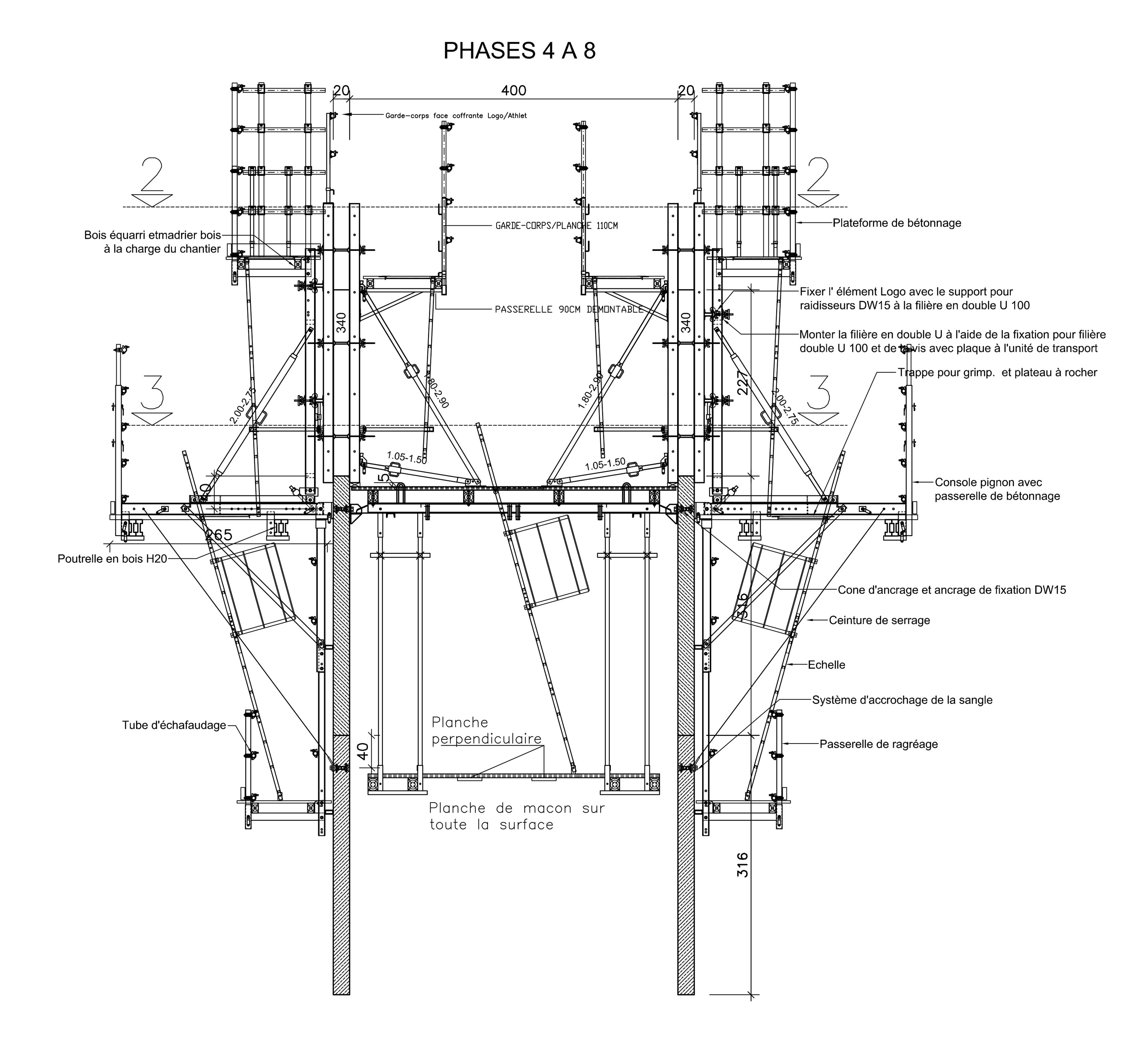 4th phase of formwork planning